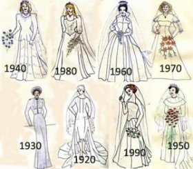 wedding-gown-timeline