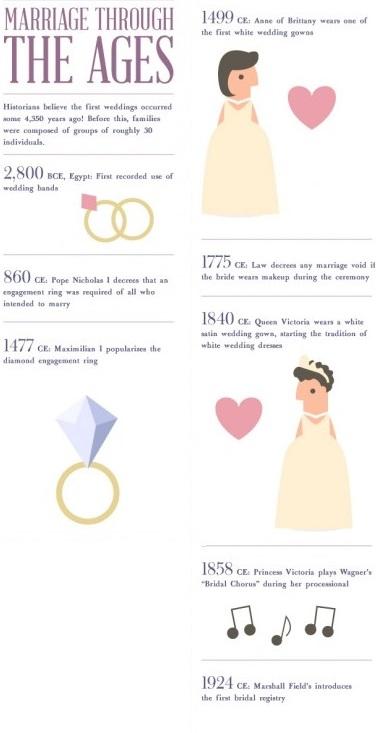 wedding-history-3