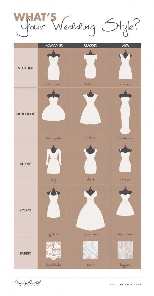 whats-your-wedding-style